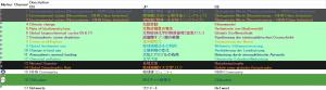 VANff_channel_list_20140527